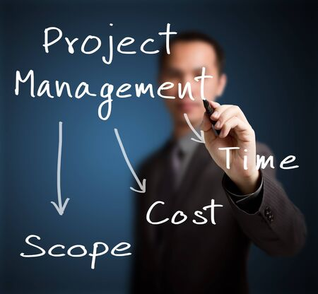 business project: business man writing project management concept of time, cost and scope