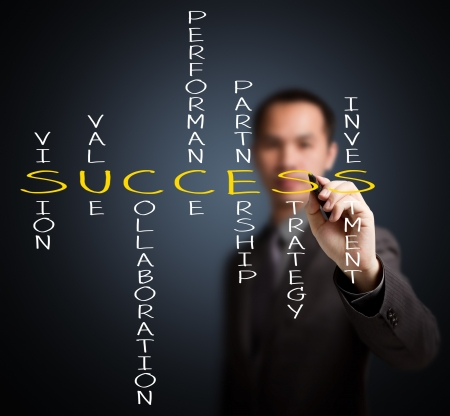 business man writing success concept by crossword of vision - value - performance - collaboration - partnership - strategy - investment Stock Photo - 14123798