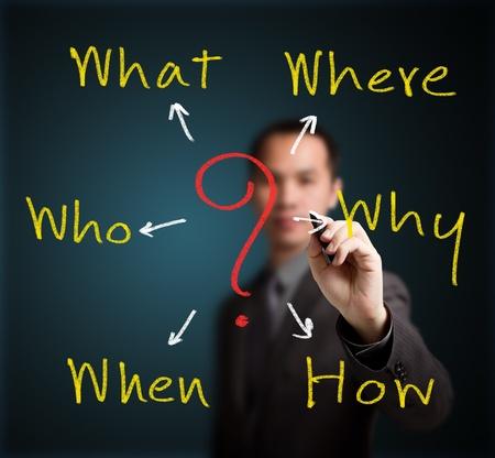 training: homme d'affaires probl�me et l'analyse de cause racine en �crivant la question quoi, o�, quand, pourquoi, qui et comment