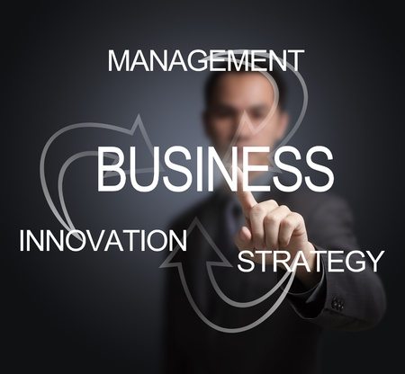 relationship strategy: business man pointing at concept of business component management - innovation - strategy