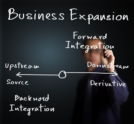 upstream: business man writing business expansion concept of forward and backward integration