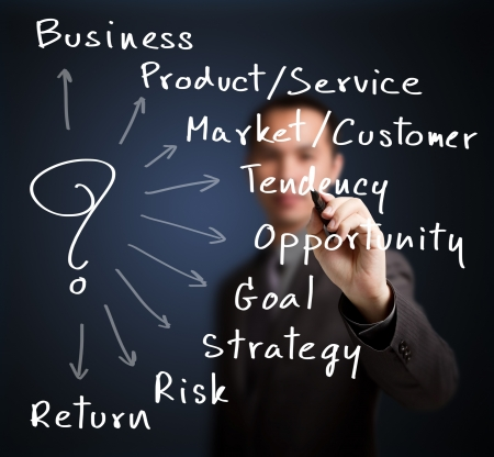 training: homme d'affaires �crit question importante pour la cr�ation d'entreprise
