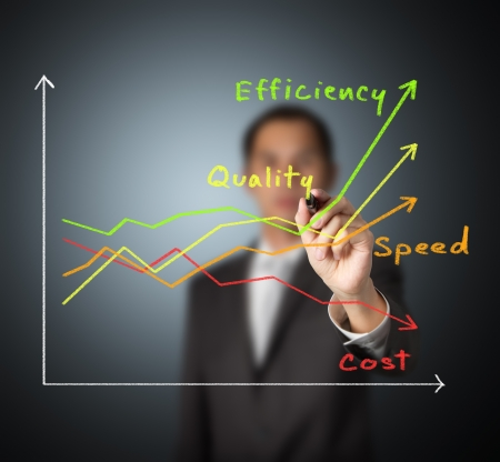 downward: business man writing graph of industrial product and service improvement concept by increased quality - speed - efficiency and reduced cost Stock Photo