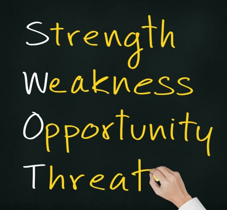 swot: business hand writing swot analysis concept   strength - weakness - opportunity - threat