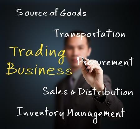 procurement: businessman writing trading business concept