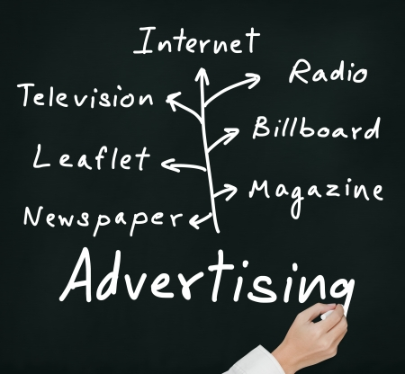 business hand writing advertising media channel on chalkboard photo