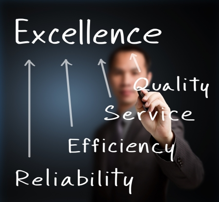 eficiencia: hombre de negocios por escrito concepto de excelencia en la calidad, servicio, eficiencia y confiabilidad Foto de archivo