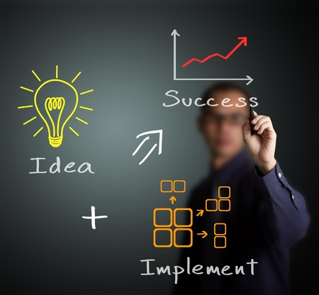 business man writing concept idea with implementation make success photo