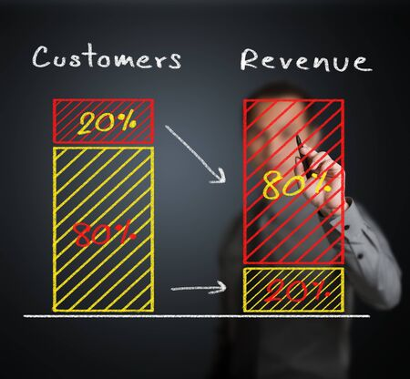 correlate: business man writing 80 - 20 percent rule   20 percent of customer make 80 percent of revenue