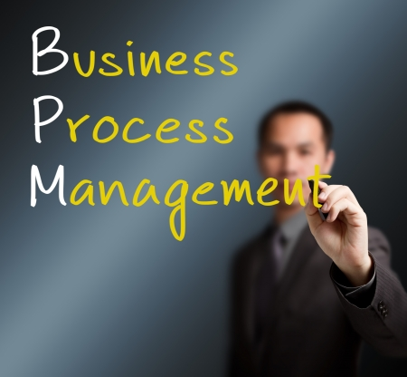 management process: business man writing business process management concept   BPM   on whiteboard Stock Photo