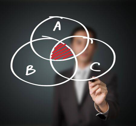partake: businessman drawing intersected circle diagram