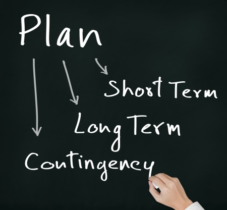 business hand writing planning concept of time relevant business plan ( short term, long term, contingency ) Stock Photo