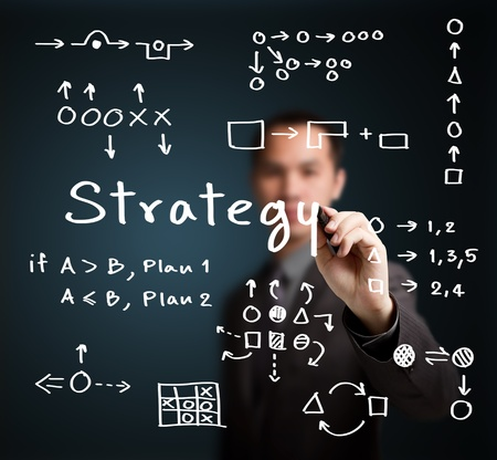 methods: business man writing various strategy model