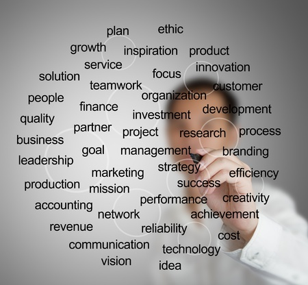business man writing business concept circle photo