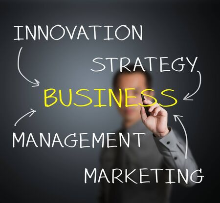 relate: business man writing concept of business component management - innovation - strategy - marketing