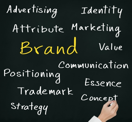 positioning: business hand writing marketing concept of brand on chalkboard Stock Photo