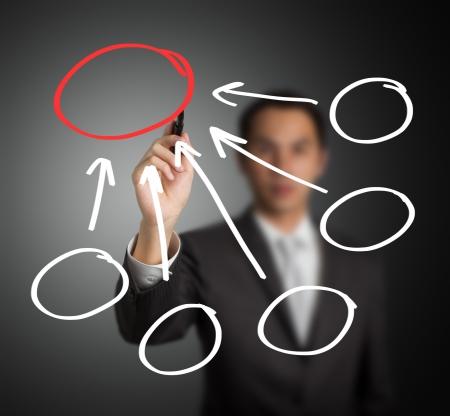 zakenman het schrijven van vijf componenten en het sluiten diagram in leeg