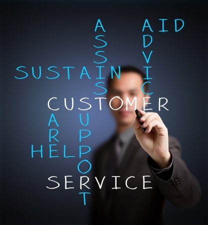 customer care: business man writing customer service concept by crossword of assist - aid - advice - care - help - sustain - support