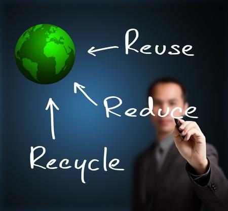 educacion ambiental: hombre de negocios por escrito concepto de ecolog�a de reducir, reutilizar y reciclar hacer que el mundo verde Foto de archivo