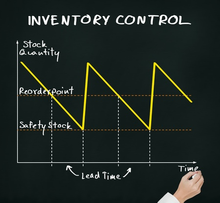 hand chain: business hand drawing inventory control graph - stock management concept