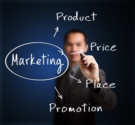 marketing strategy: business man writing marketing concept product - price - place - promotion