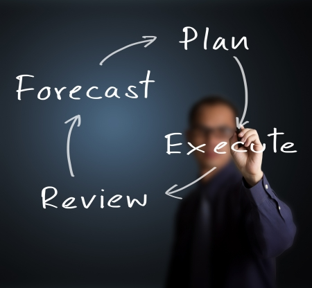 business improvement: business man writing diagram of business improvement circle forecast - plan - review - execute