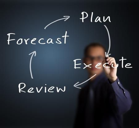 hombre escribiendo: hombre de negocios por escrito el diagrama de la previsi�n de mejora de c�rculo de negocios - plan - opini�n - ejecutar