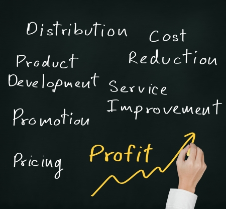 cost reduction: business hand writing profit improvement by marketing strategy ( pricing - promotion - product development - service improvement - cost reduction - distribution )