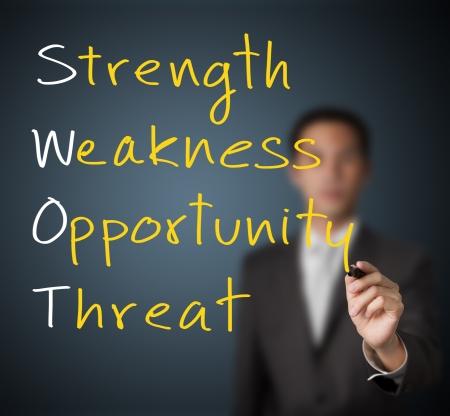 foda: hombre de negocios por escrito concepto de análisis FODA (fuerzas - debilidades - oportunidades - amenazas)