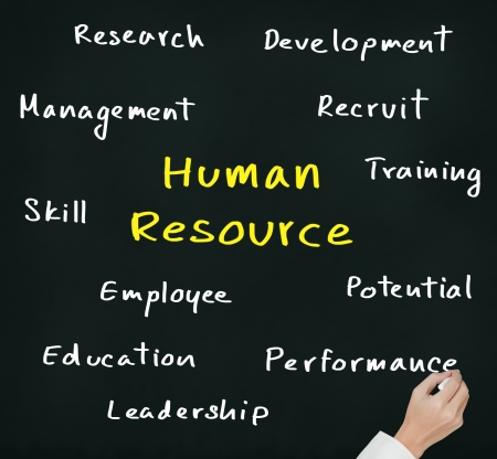 resource: business hand writing human resource concept Stock Photo