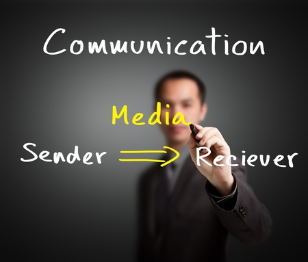 sender: business man writing communication concept from sender to receiver via media