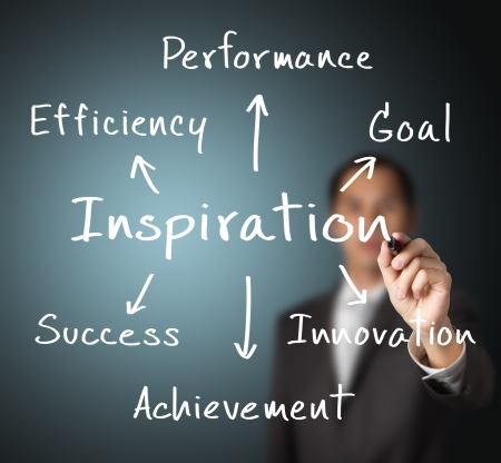achieve goal: business man writing concept of inspiration bring efficiency, performance, goal, innovation, achievement and  success
