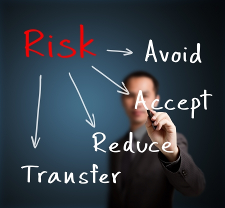 accepting: businessman writing risk management concept avoid - accept - reduce - transfer Stock Photo