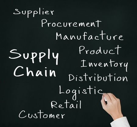 hand chain: business hand writing supply chain management concept by flow from supplier to customer