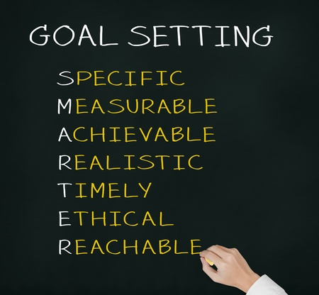business project: business hand writing  concept of smarter goal or objective setting - specific - measurable - achievable realistic - timely - ethical - reachable