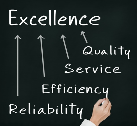 business hand writing concept of excellence quality, service, efficiency and reliability photo
