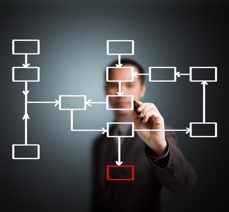 homme d'affaires écrit organigramme diagramme de processus sur le tableau blanc