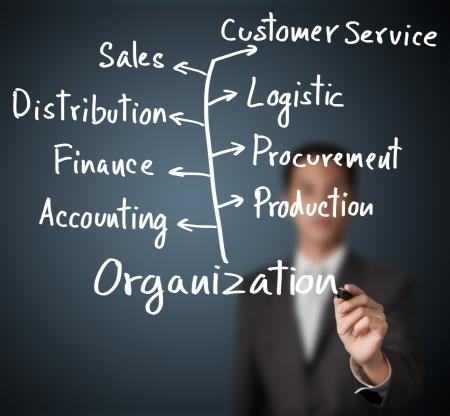 contabilidad: hombre de negocios de la organizaci�n y la escritura principal departamento