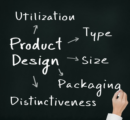 utilization: business hand writing product design concept   utilization - type - size - packaging - distinctiveness