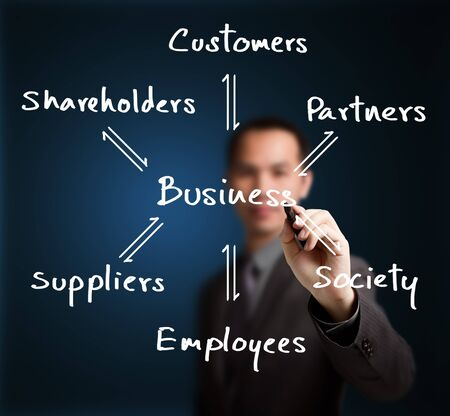 business man writing exchange and relation process of business and customer, society, partner, employee, supplier and shareholder photo