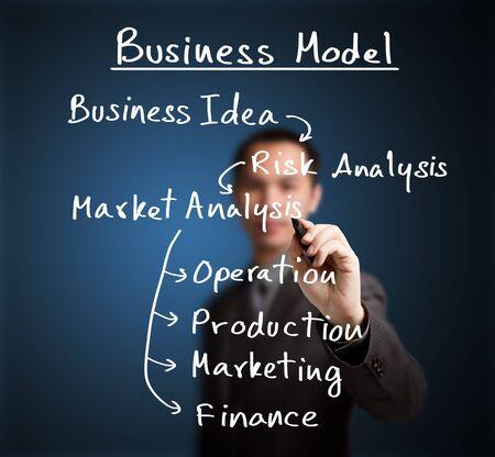 business man writing business model photo