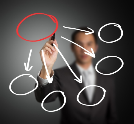 divide: business man writing one core decentralize to five component diagram in blank Stock Photo