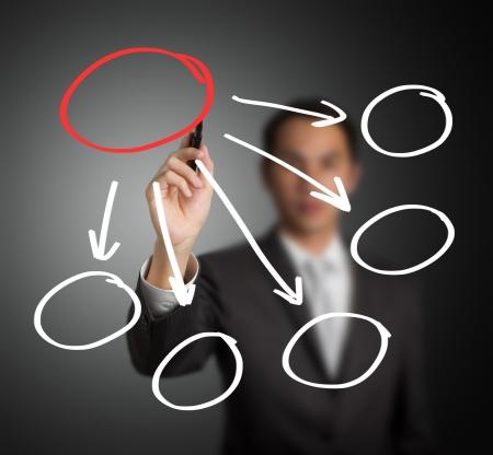 hombre de negocios por escrito un núcleo descentralizar el esquema de cinco componentes en blanco Foto de archivo