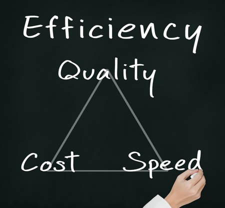 business efficiency: business man writing efficiency concept of quality cost and speed