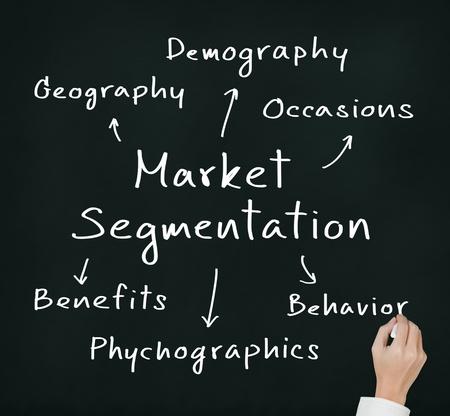 demografia: mano negocio de la escritura m�todo de segmentaci�n de mercado por varios atributos