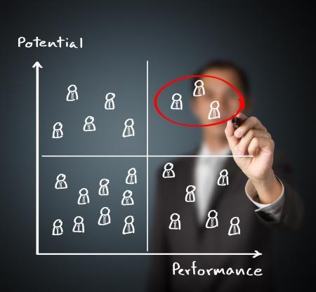 alto rendimiento: gerente de recursos humanos selecci�n de alto rendimiento y alto potencial persona