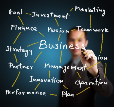 hombre escribiendo: hombre de negocios de la escritura del negocio concepto de red Foto de archivo