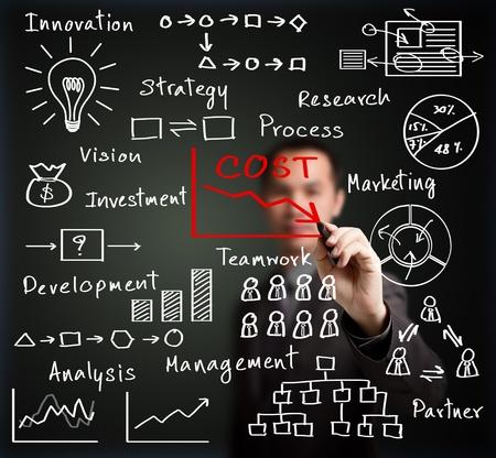 strategy: hombre de negocios de la escritura de reducci�n de costos por concepto de la innovaci�n de procesos muchos - la visi�n - trabajo en equipo - socio - inversi�n - Marketing - an�lisis - investigaci�n - desarrollo - estrategia - Gesti�n Foto de archivo