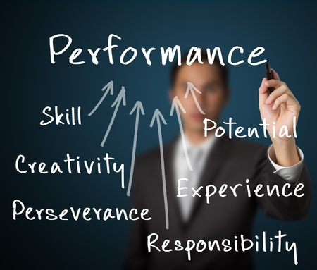 perseverance: business man writing concept of performance   skill, potential, creativity, experience, perseverance, responsibility   Stock Photo