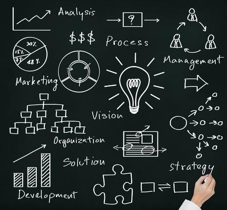 mano negocio de la escritura idea de negocio concepto